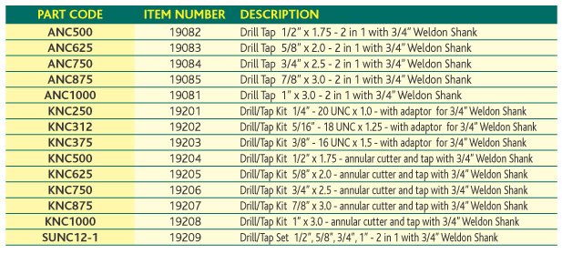 Drill Tap Specifications
