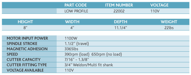 Specifications for the REVO Low Profile Magnetic Drill
