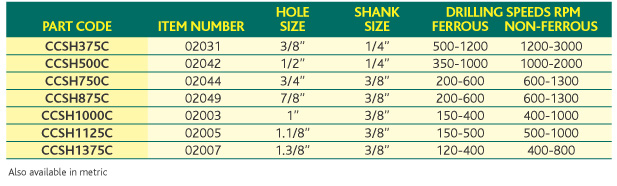 Part Codes and Sizes for Single Hole Conecut Drills