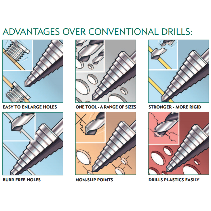 Advantages of Multicut Step Drills